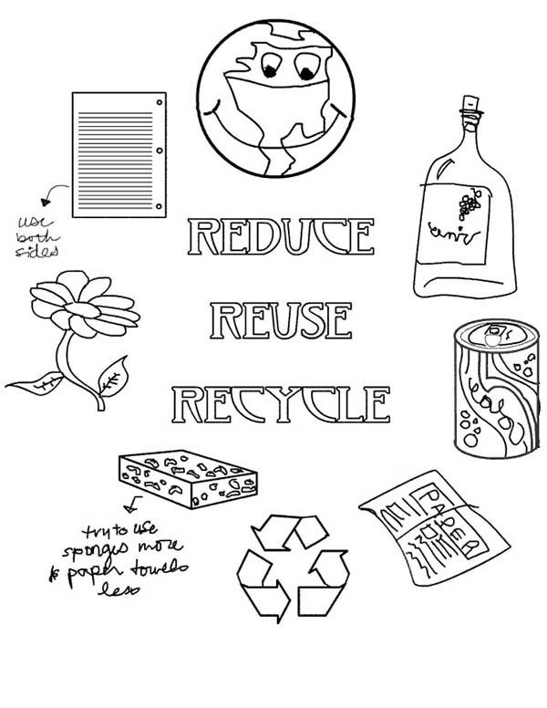 Recycling, : Using Waste for Recycling Coloring Page